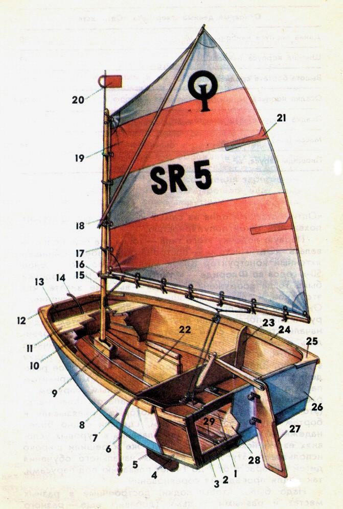 оснастка для яхт и катеров
